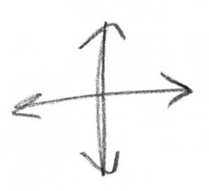 Achsenkreuz